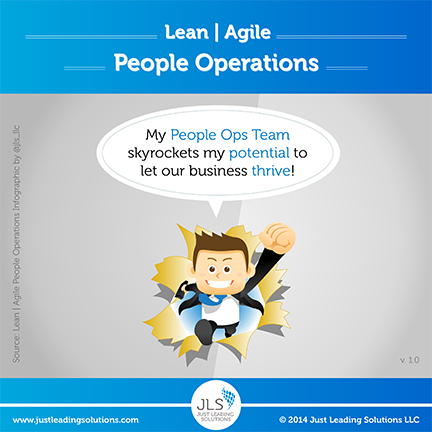 Lean | Agile People Operations Amplfiers