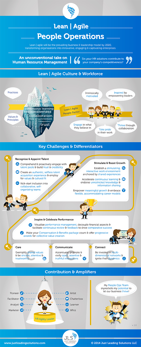 JLS_Lean-Agile-People-Operations_Infographic-v1.0_600px