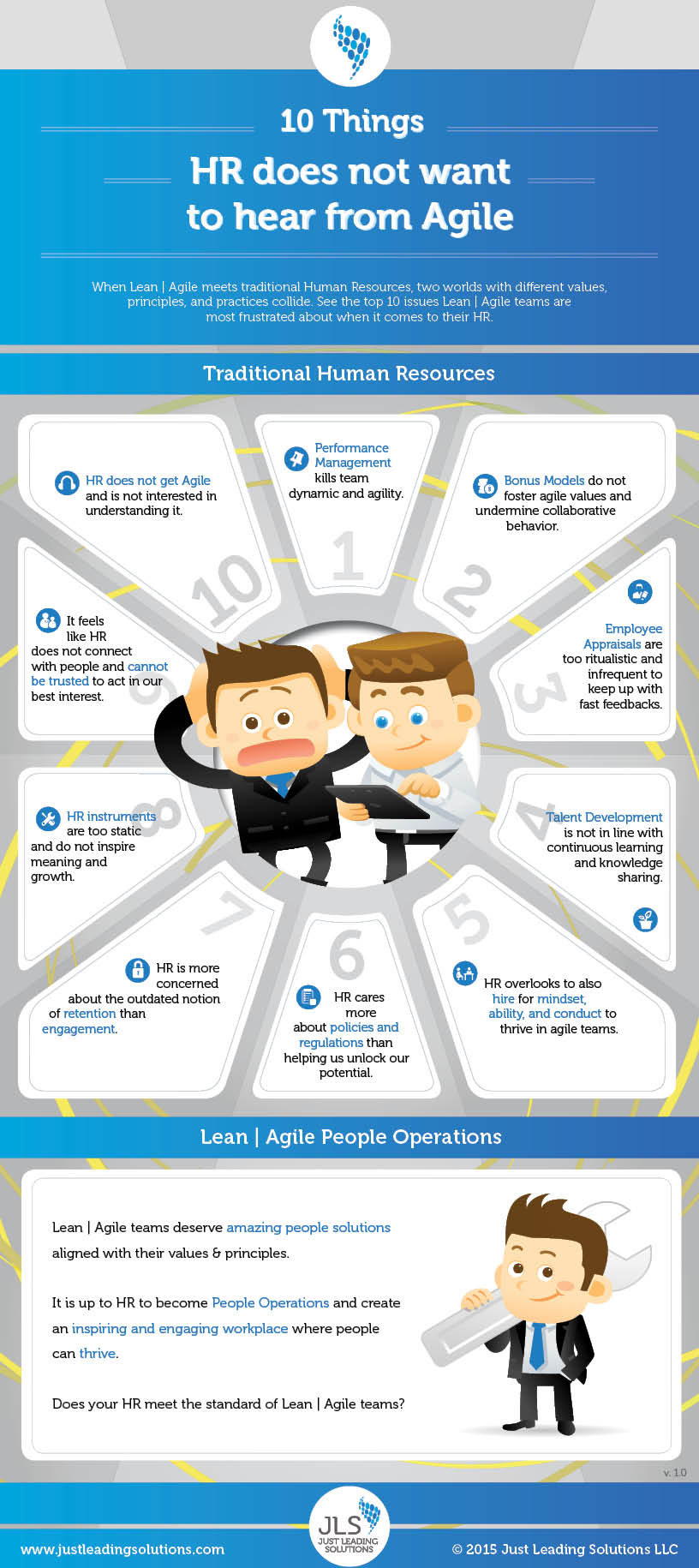 Infographic 10 Things Hr Does Not Want To Hear From Agile